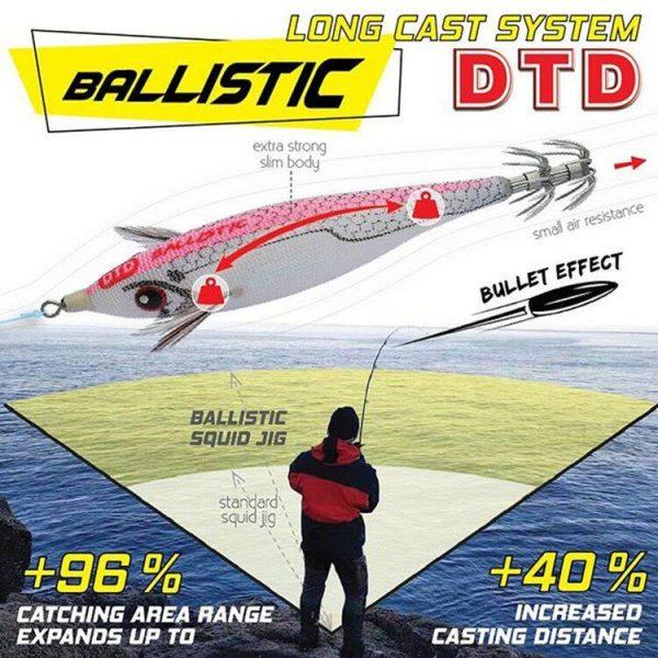 Καλαμαριέρα DTD Ballistic White Killer 3.0 (1)